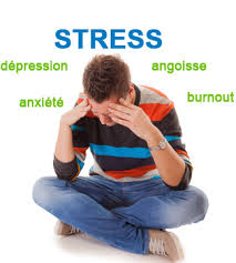 Stress images
